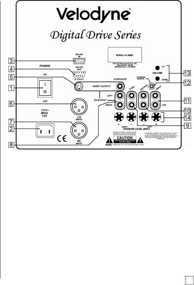 Velodyne Sc-602 Subwoofer Amplifier Wiring Diagram from manualmachine.com