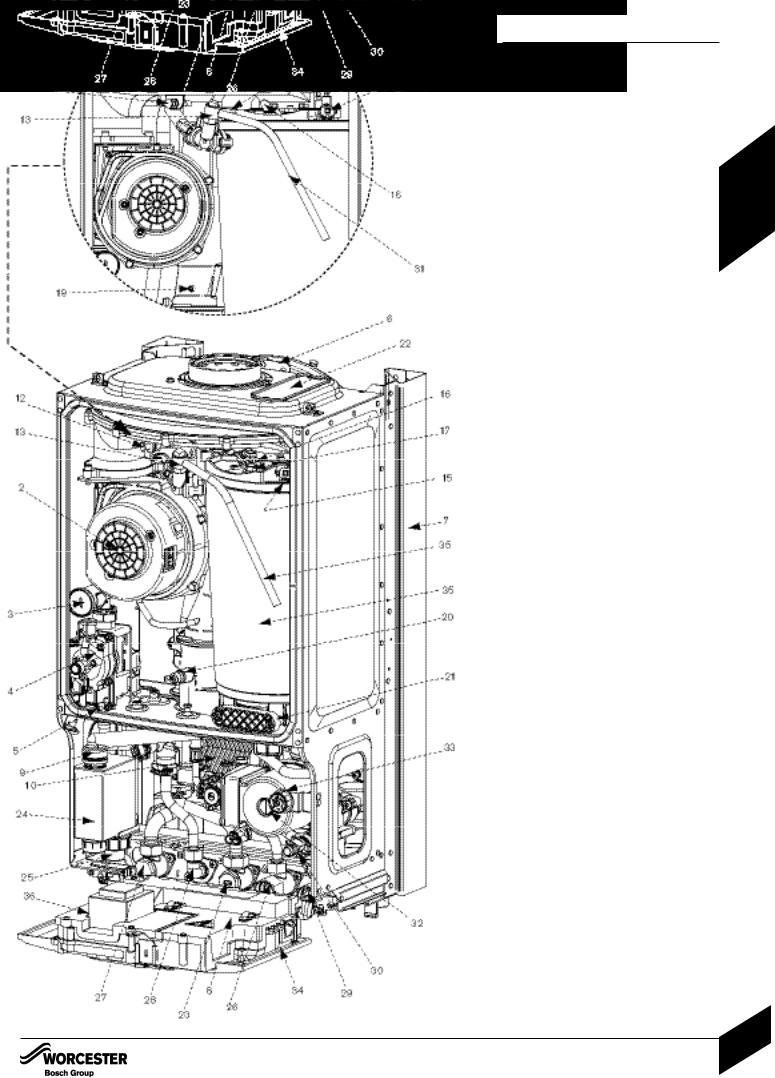 Bosch Greenstar 28i Junior  Greenstar 24i Junior User Manual
