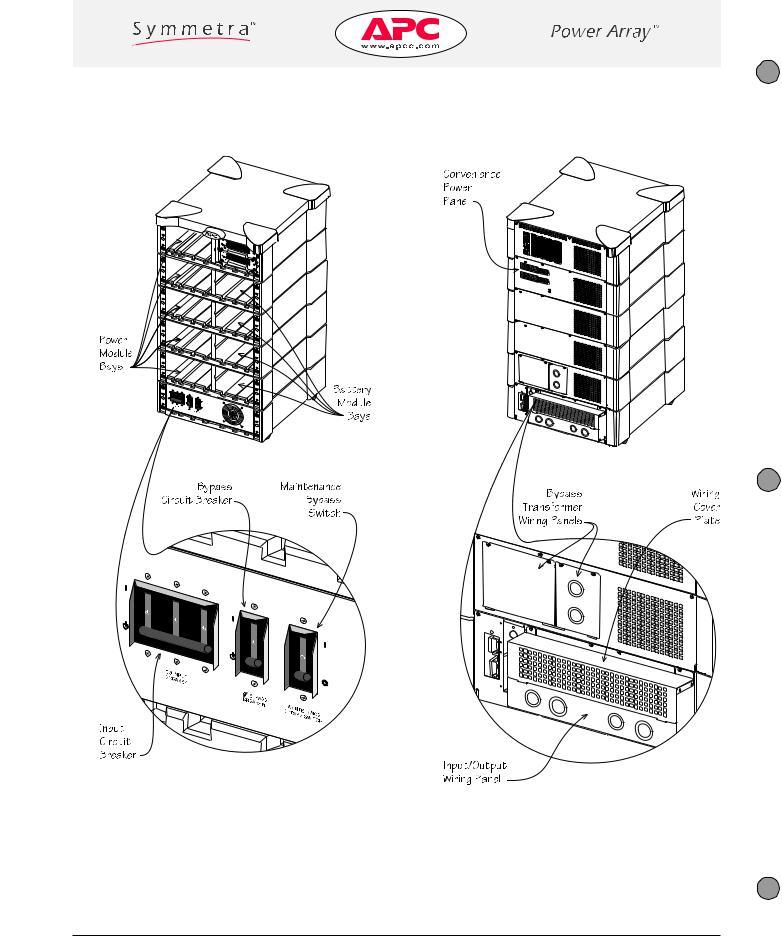 American Power Conversion Symstrf3i User Manual