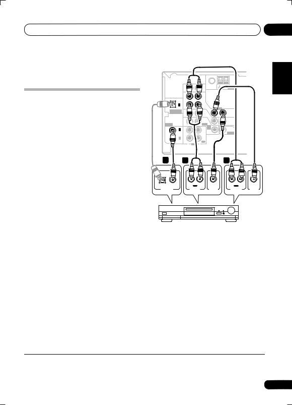 Pioneer Vsx 516 S K Vsx 416 S K User Manual