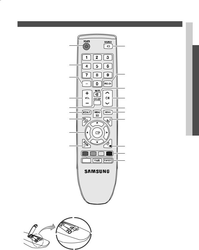 Samsung Un22d5003 User Manual