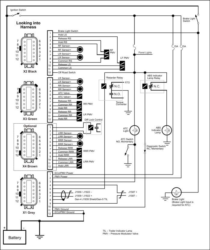 Bendix GEN 4 GEN 5 ABS User Manual on honda motorcycle repair diagrams, motor diagrams, smart car diagrams, electronic circuit diagrams, internet of things diagrams, transformer diagrams, battery diagrams, led circuit diagrams, lighting diagrams, engine diagrams, switch diagrams, hvac diagrams, gmc fuse box diagrams, pinout diagrams, series and parallel circuits diagrams, sincgars radio configurations diagrams, friendship bracelet diagrams, troubleshooting diagrams, electrical diagrams,