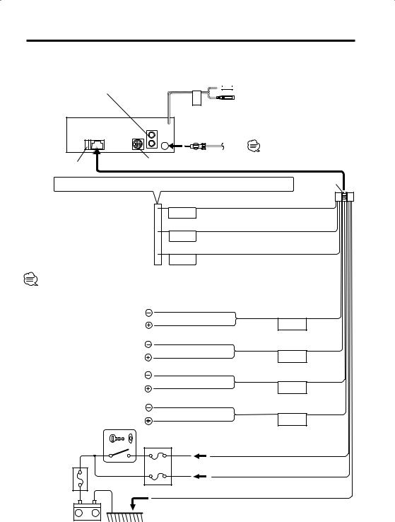 Kenwood Kdc Mp4028 Kdc Mp428 Kdc 3028 Kdc 328 User Manual