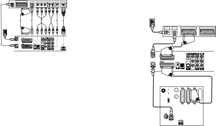 Tevion Car Stereo Wiring Diagram