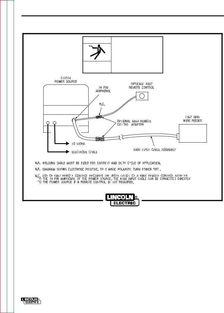 lincoln 305g wiring diagram lincoln electric svm 106 a user manual  lincoln electric svm 106 a user manual