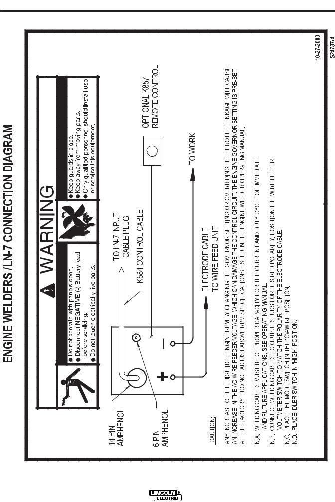 DIAGRAM] Lincoln Ranger 305d Wiring Diagram FULL Version HD Quality Wiring  Diagram - DEVINEDIAGRAM.GLAUCOMANET.ITGlaucomanet.it