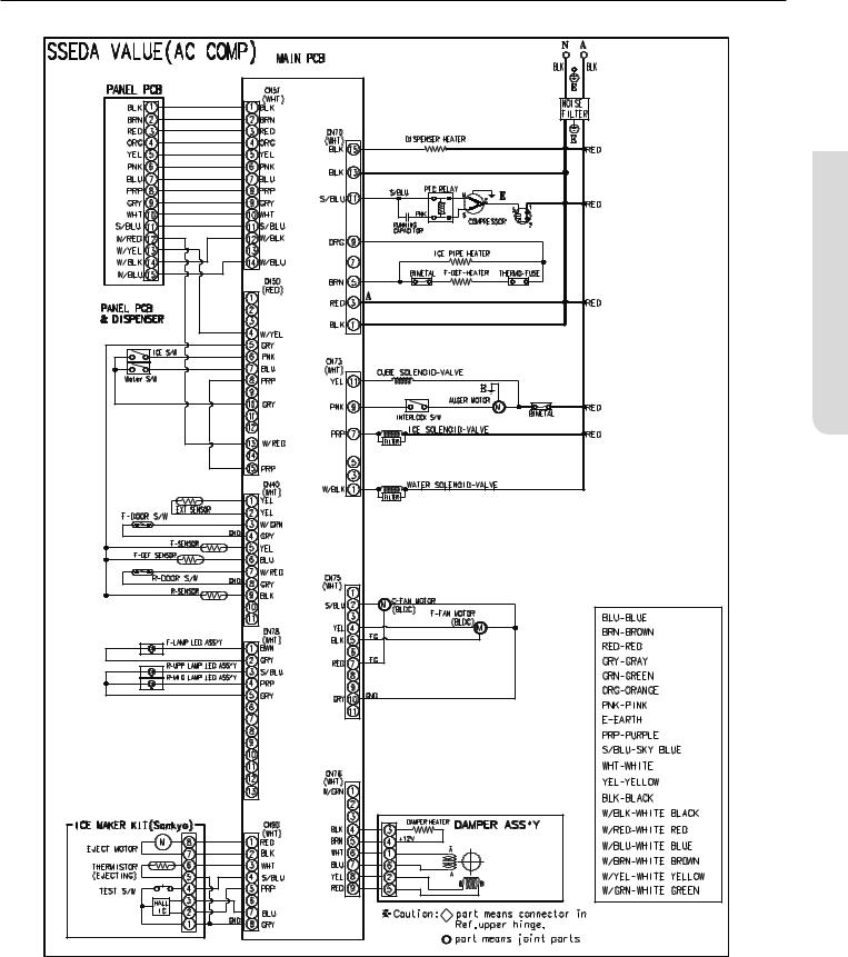 Samsung Rf217acbp Refrigerator Wiring, Ge Refrigerator Wiring Diagram