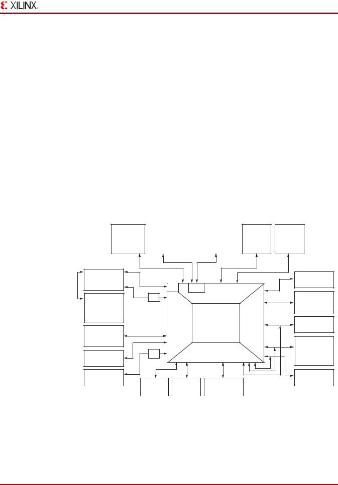 Xilinx Sp605 User Manual