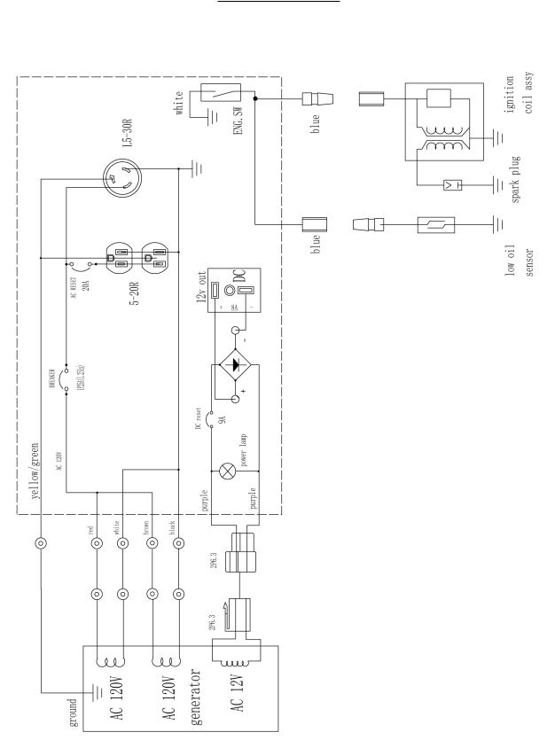 chicago wiring diagram chicago electric 65414 user manual  chicago electric 65414 user manual