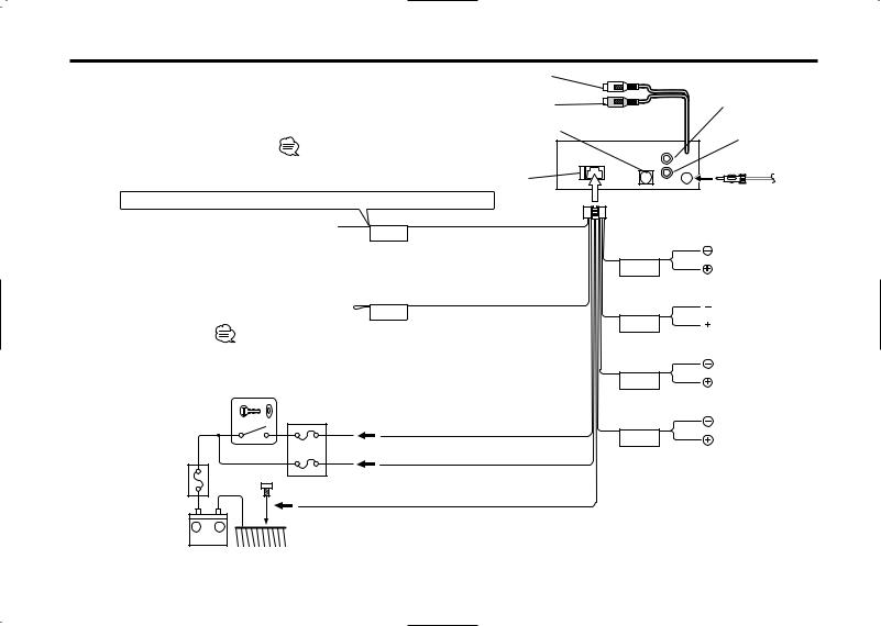 [DIAGRAM_38DE]  Kenwood KDC-222S, KDC-122, KDC-202MR, KDC-222, KDC-2022V, KDC-122S User  Manual | Kenwood Kdc 122 Wiring Diagram |  | ManualMachine.com