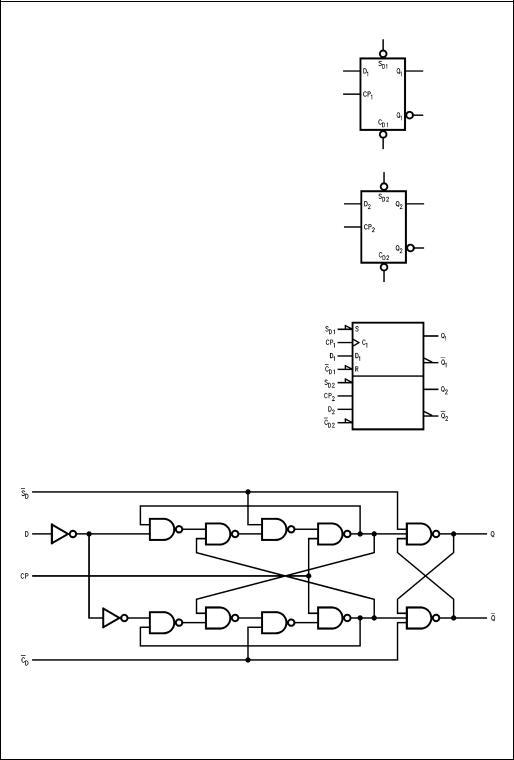 fairchild semiconductor 74actq74sjx  74actq74sj  74actq74scx  74actq74sc  74actq74pc  74actq74cw