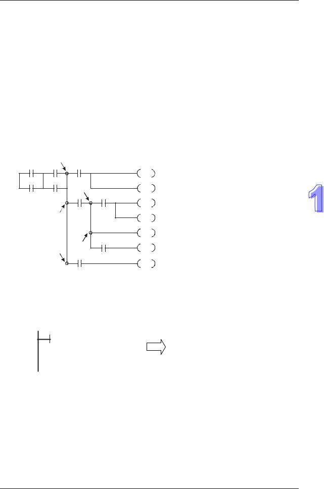 Delta Dvp Es2 Ex2 Ss2 Sa2 Sx2 Se Dvp Es2 User Manual