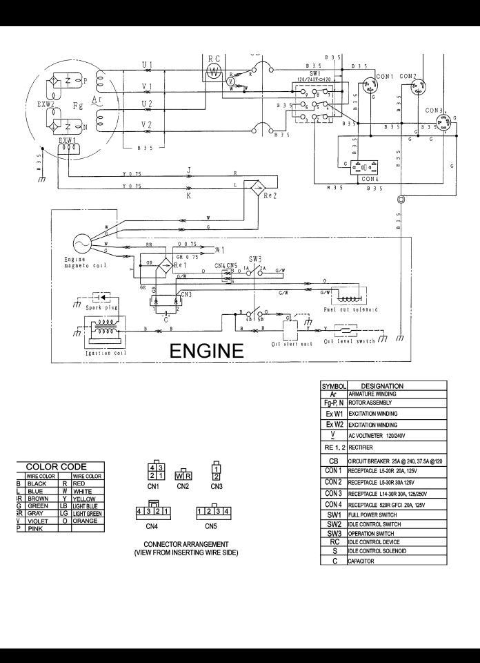 honda ev6010 wiring diagram honda power equipment ga3 6ha  ga3 6h  ga 3 6hz user manual  honda power equipment ga3 6ha  ga3 6h