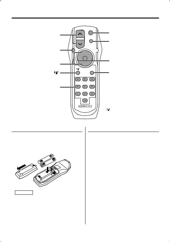 [SCHEMATICS_4UK]  Kenwood KDC-MP235CR, KDC-MP205, KDC-MP2035, KDC-MP235 User Manual | Kenwood Kdc Mp235 Wiring Diagram |  | ManualMachine.com