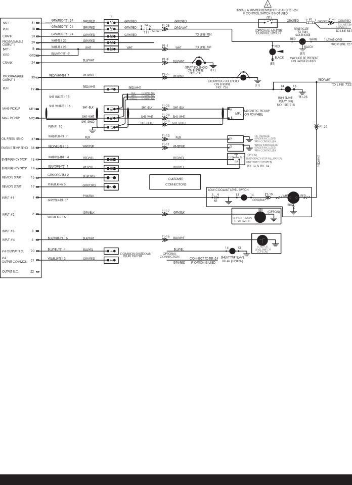 Multiquip MQP60GM, MQP45GM, MQP60IV, MQP30GM, MQP30DZ