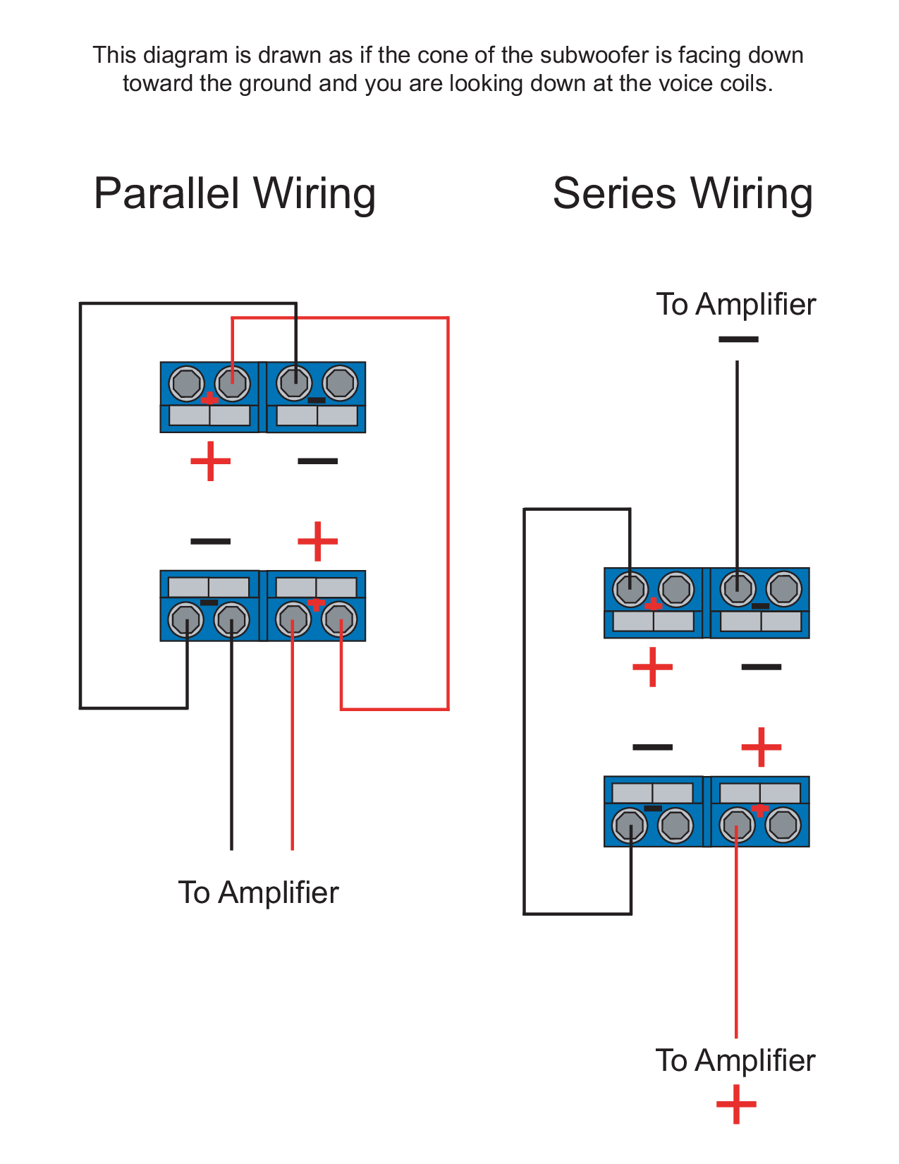 Subwoofer Wiring Diagrams from manualmachine.com