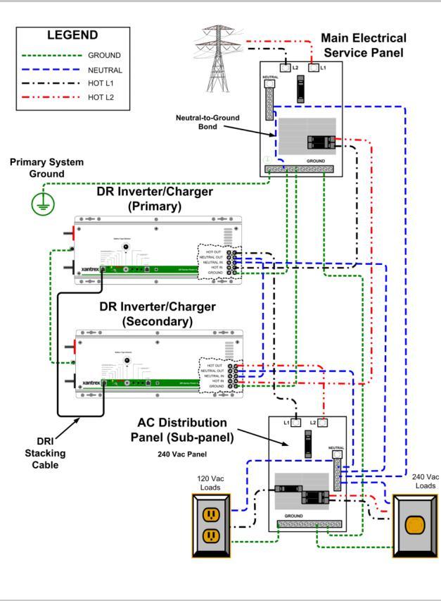xantrex ac wiring diagram wiring diagram  jogger sti motor wiring diagram #14