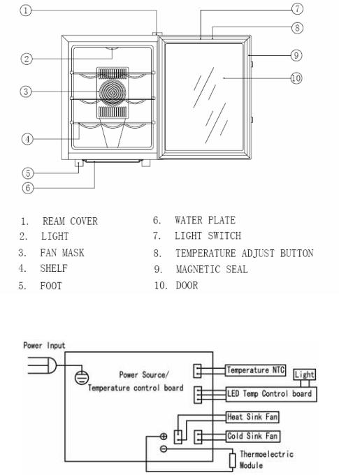 Newair Wiring Diagram - Rv Ac Power Wiring for Wiring Diagram SchematicsWiring Diagram Schematics