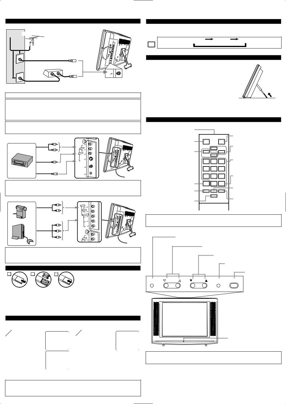 Sylvania Model 6615le Wiring Diagram