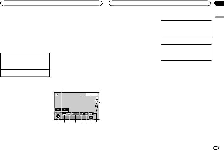 Pioneer Avh-X391Bhs Wiring Diagram from manualmachine.com