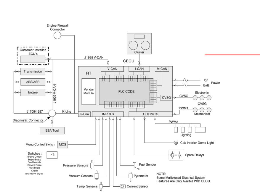 Kenworth Hvac Service Repair Manual, Kenworth Cecu Wiring Diagram